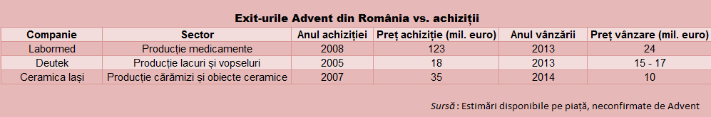 poza portofoliu Advent