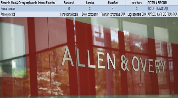 Sursă: Allen & Overy