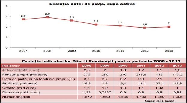 rsz_infografic_bun_banca_romaneasca_20082014 poza main