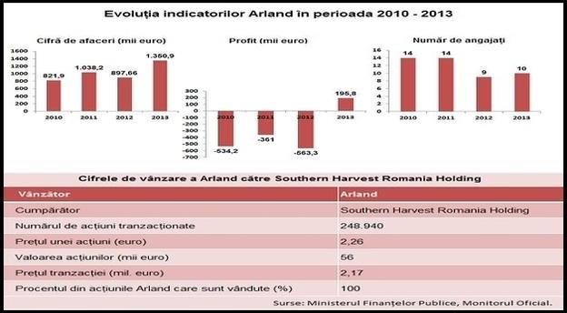 infografic_arland poza main