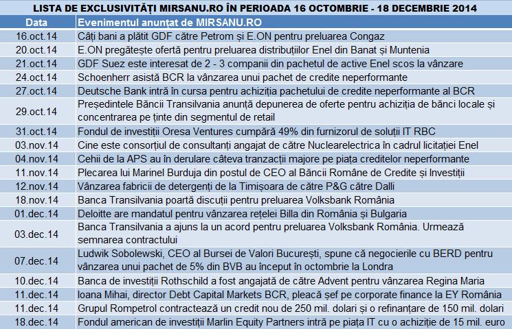 tabel lista exclusivitati MIRSANU.RO 2014