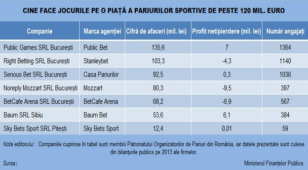 pariuri_sportive_top_tabel main