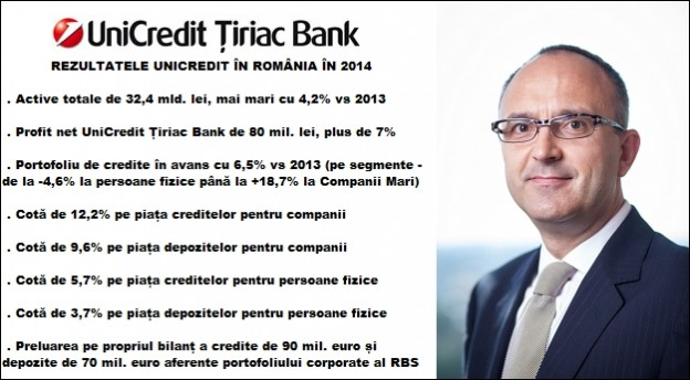 UniCredit Rasvan Radu business card main de prelucrare