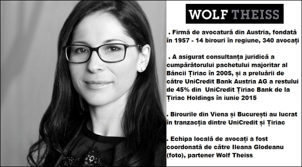 Sursă foto și date: Wolf Theiss. Prelucrare: jurnalul de tranzacții MIRSANU.RO.