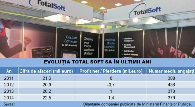 totalsoft infografic main