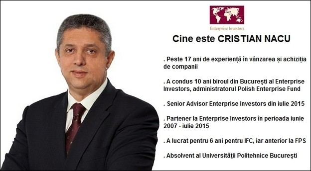 nacu_cristian_business_card main