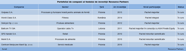 resource partners (1)