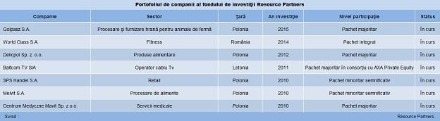 resource partners (1)