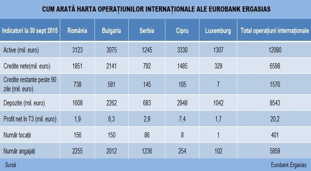 eurobank_ergasias_op_internationale_tabel main