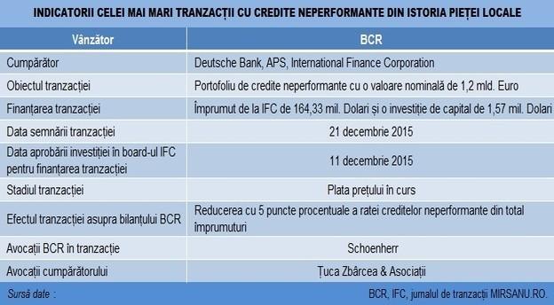 npl_bcr_deal_12_mld_euro_tabel_tranzactie_19012016 main