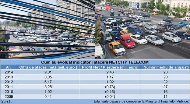 netcity main