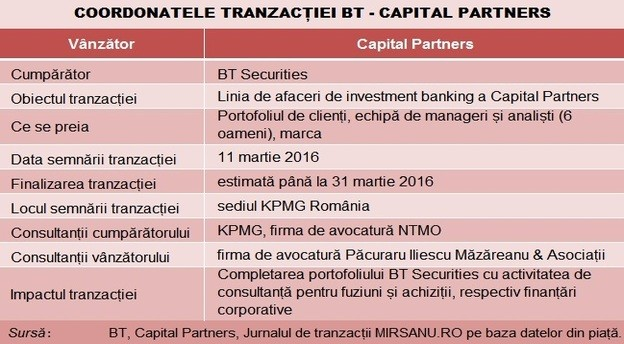bt_capital_partners main