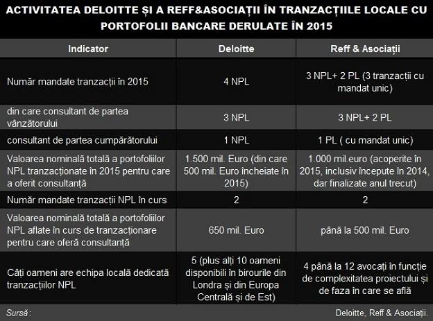 DeloitteReffNPLdeals2015baza624
