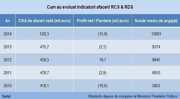 poza RCS RDS main
