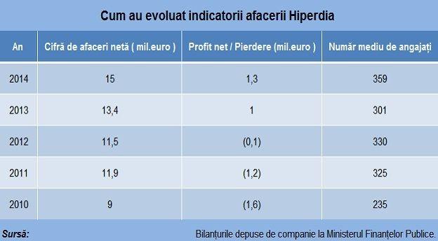 Hiperdia- Main (3)