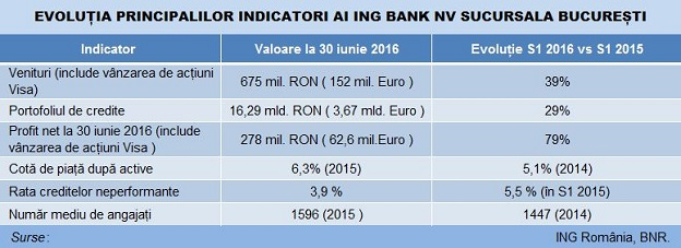 ing-bank-indicatoribaza624