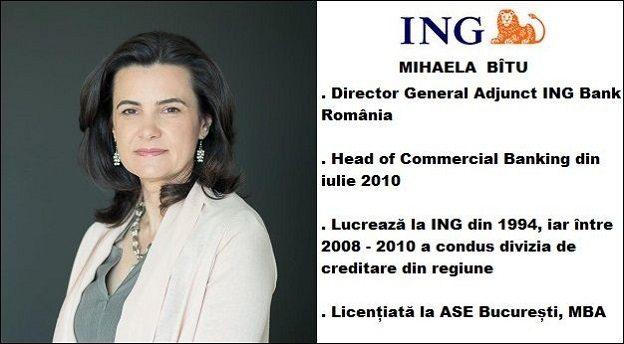 Sursă foto: ING Bank România. Prelucrare grafică: jurnalul de tranzacții MIRSANU.RO.