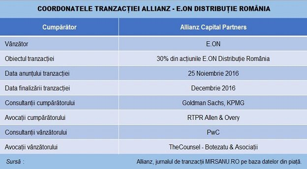 allianz-eon-deal-tabel-main