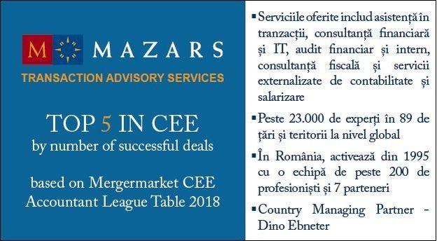 rsz_624_x_344_mazars_profil_business_card