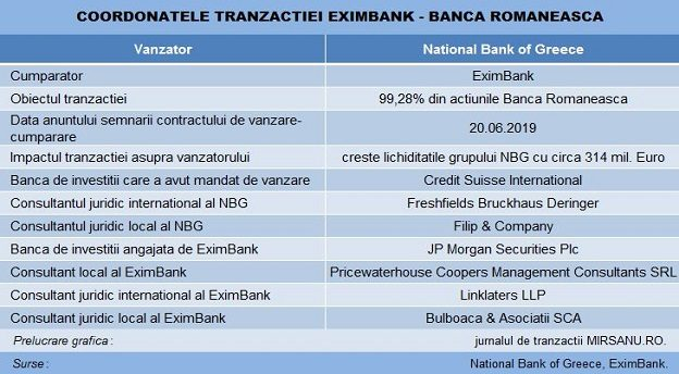 NBG Eximbank deal tabel main