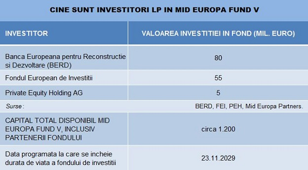 mep fund v investitori lp main