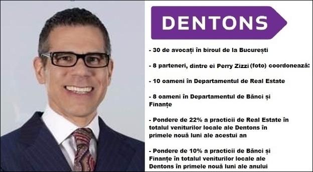 Sursă date și foto: Dentons.
