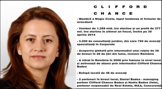 Sursă foto și date: Clifford Chance.