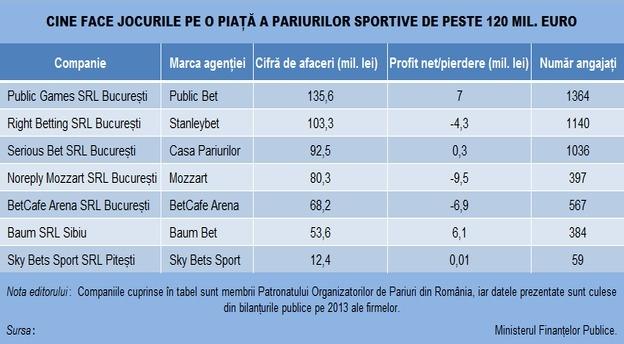 pariuri_sportive_top_tabel main