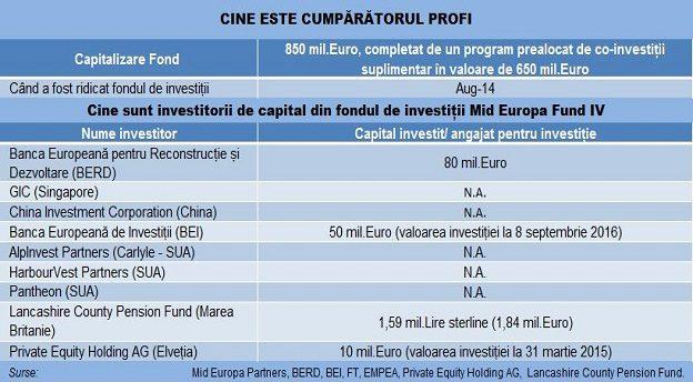 mideuropa-tabel-investitorimain