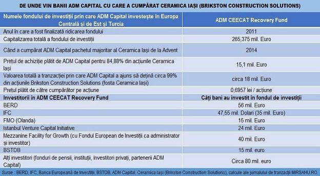 adm-capital-ceramica-main