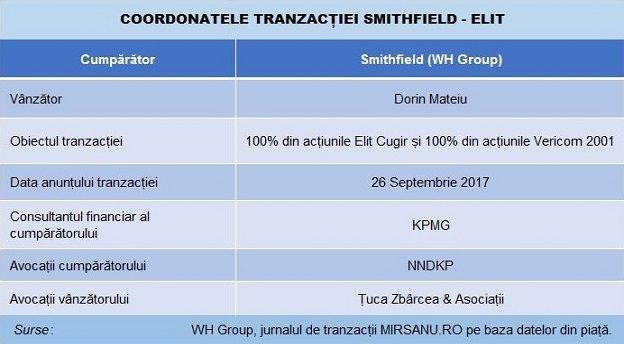 Smithfield Elit main