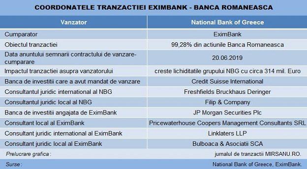 NBG Eximbank deal tabel main